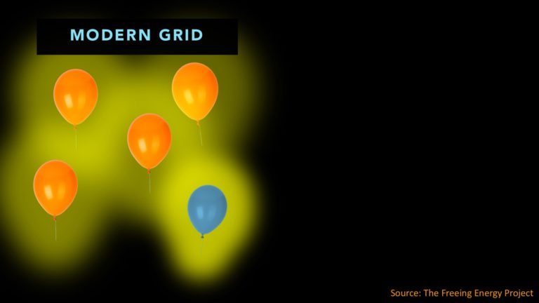 The modern power grid, represented by balloons